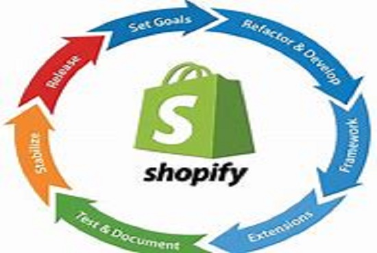 Develop converting shopify dropshipping store or website, FiverrBox