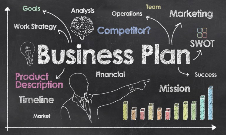 Write business plan for startups,business plan, business proposal, FiverrBox