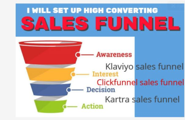 Set up a high converting sales funnel in click bank, FiverrBox