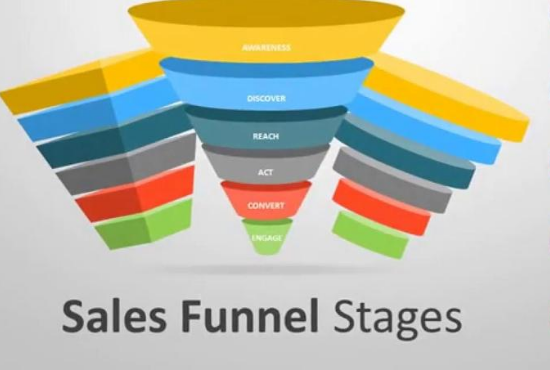 I will create awesome sales funnel, landing pages in getresponse and clickfunnels, FiverrBox