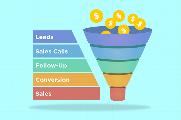 I will do roi guarantee shopify marketing,shopify promotion,shopify, FiverrBox