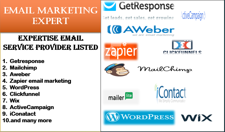 I will be your mailchimp, getresponse, aweber, mailerlite email marketing expert, FiverrBox