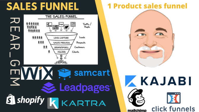 I will do getresponse sales funnel, kajabi,clickfunnels and samcart one product funnel, FiverrBox