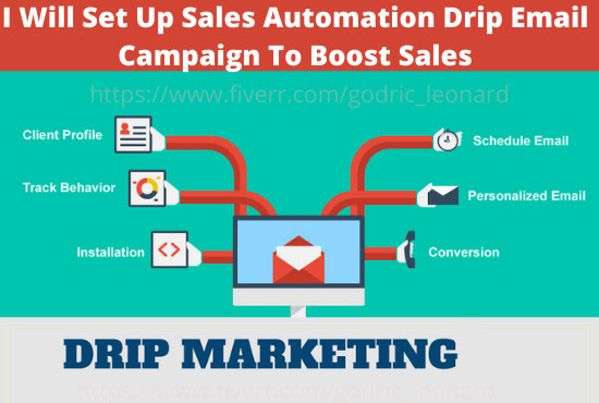 I will set up sales automation drip email campaign, FiverrBox