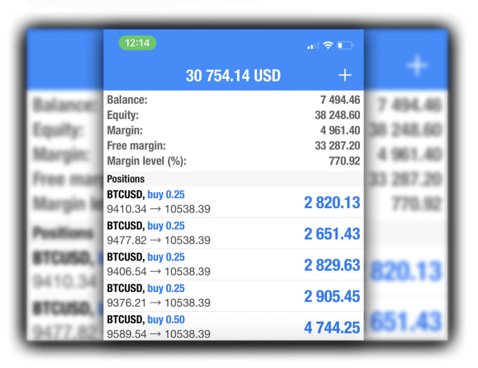 I will do forex trading, forex account management and customer service, FiverrBox