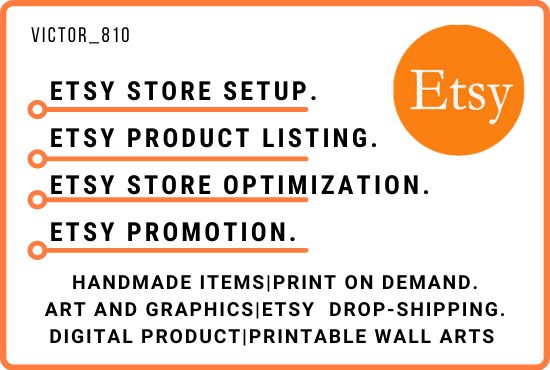 I will setup etsy shop or store,do esty product listing,product description, FiverrBox
