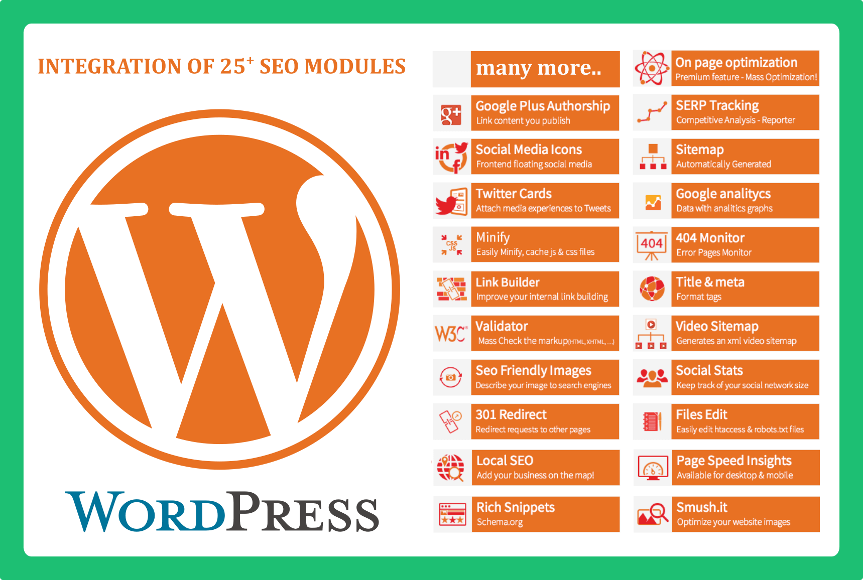 I will install and setup over 25 professional SEO tools on wordpress site, FiverrBox